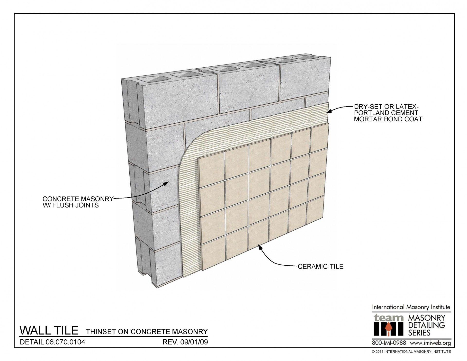 Protecting Dali S Art Civil Structural Engineer Magazine Precast Concrete Concrete Wall Concrete
