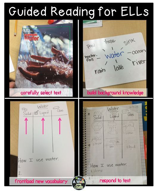 Modified Guided Reading For Ells Instructional Strategies Special
