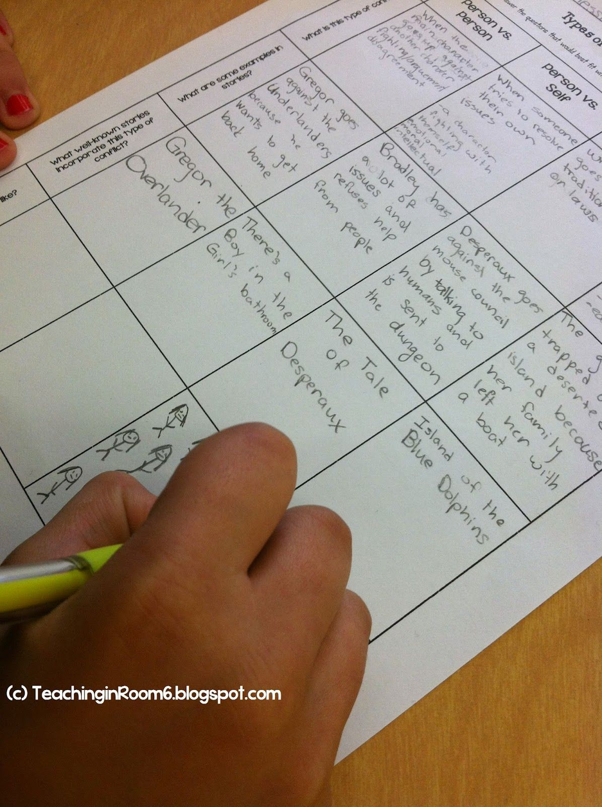 Grid To Help The Students Organize The Different Types Of