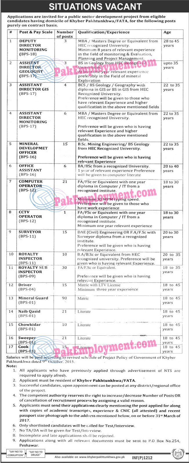 Public Sector Organization Jobs In Kpk 2017applications Are Invited