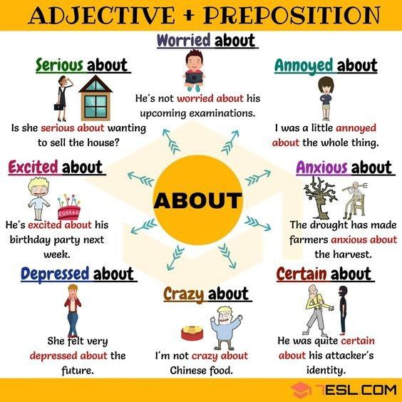 Some adjectives with the preposition