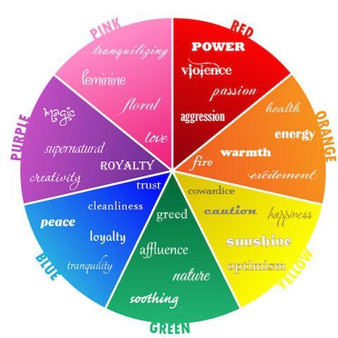 conoce el significado de 10 colores y a qué público le hablan | la