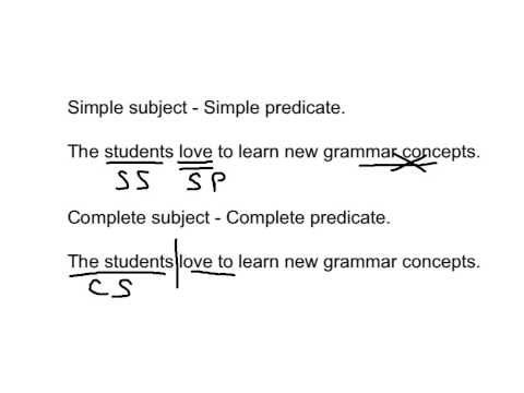 Simple & Complete Subjects And Predicate Subject And Predicate, Subject  And Predicate Worksheets, Predicates