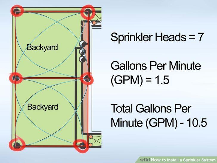 Install a sprinkler system sprinkler system installation