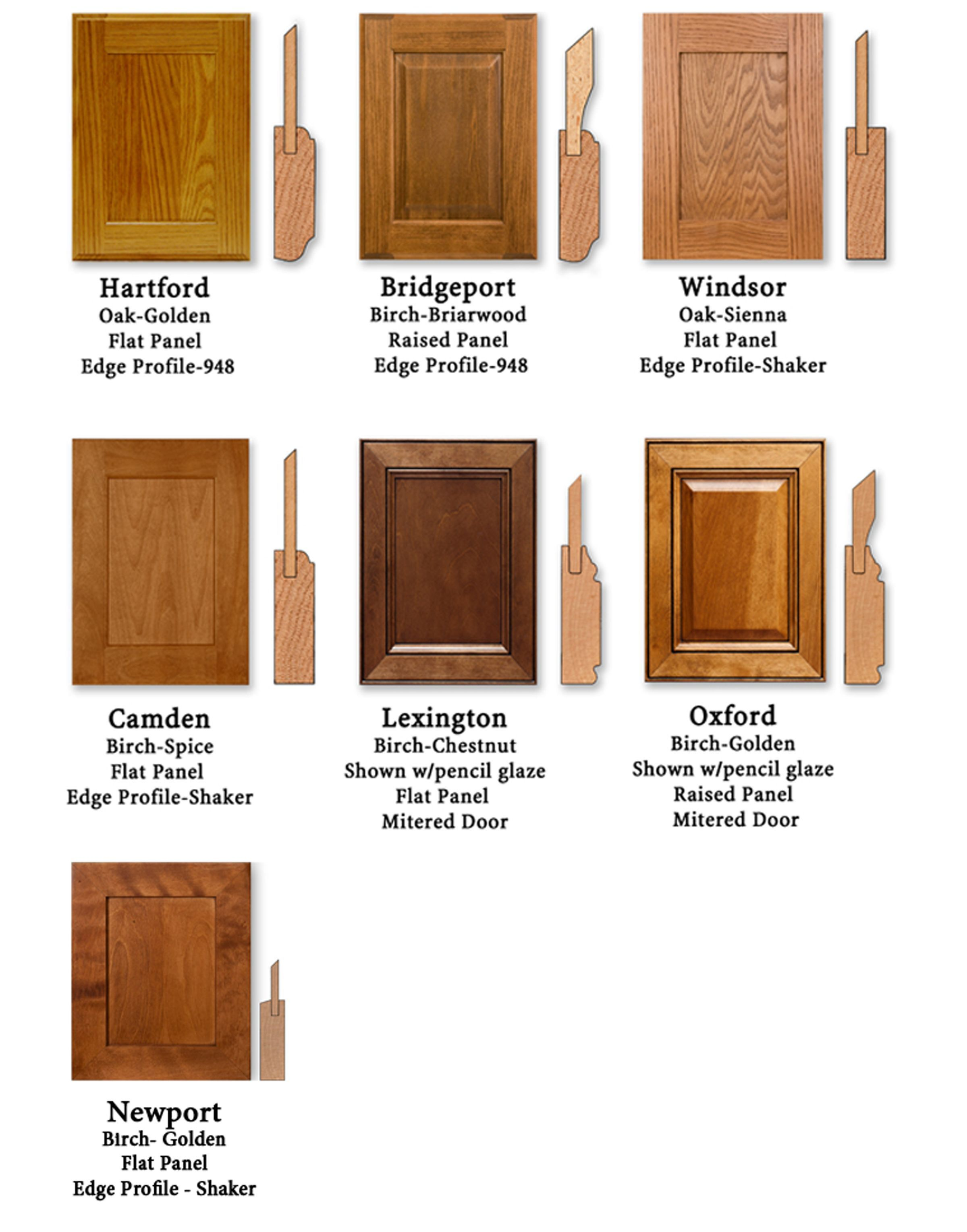 Flat Panel Cabinet Doors 2020 Cabinet Doors Cabinet Door Styles Types Of Kitchen Cabinets