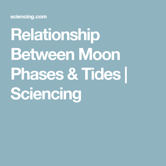 Relationship Between Moon Phases & Tides | Moon phases ...