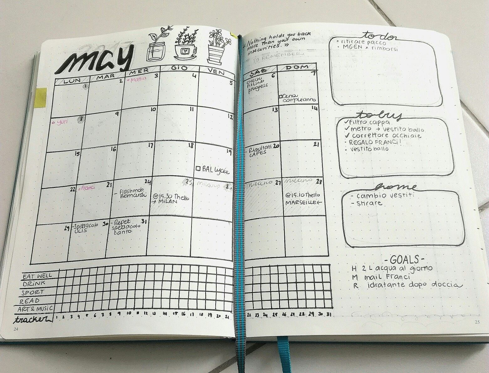 Bullet Journal May Spreadpage Calendar Lists Habits