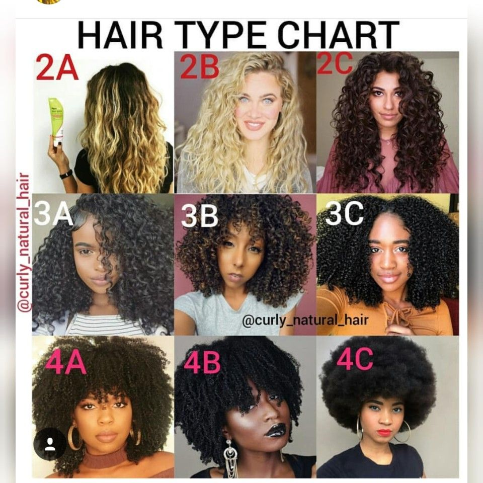 Pin by Mercedes Dozie on Hair goals Natural hair styles
