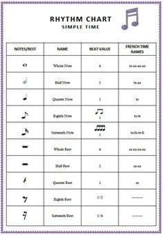 sheet music terminology