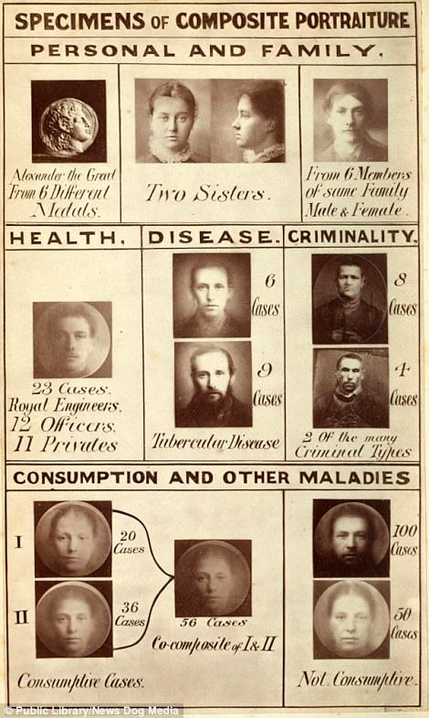 Composite photographs created to show the common faces of criminality and disease, taken from Inquiries into Human Faculty and its Development in 1883