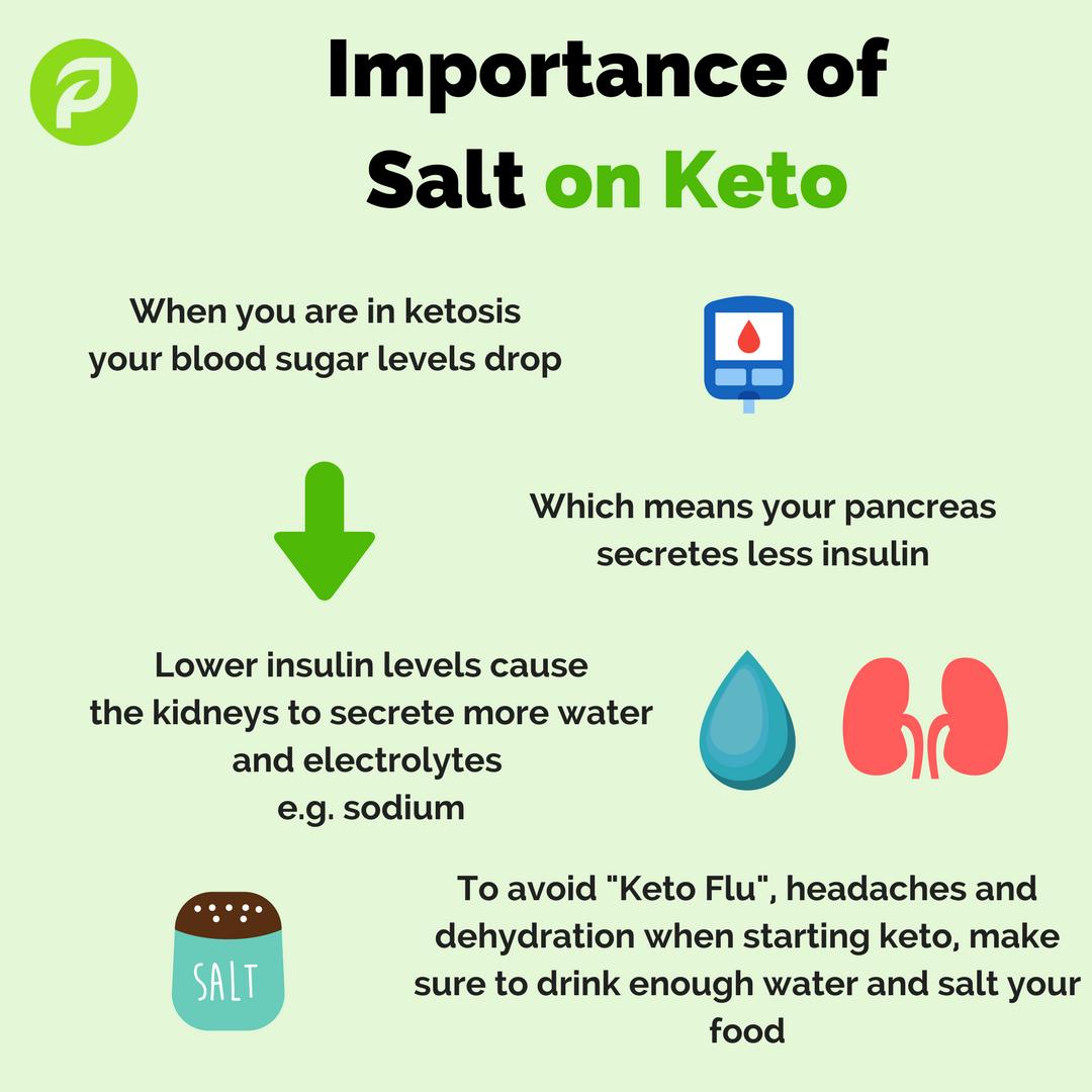 keto diet salt water