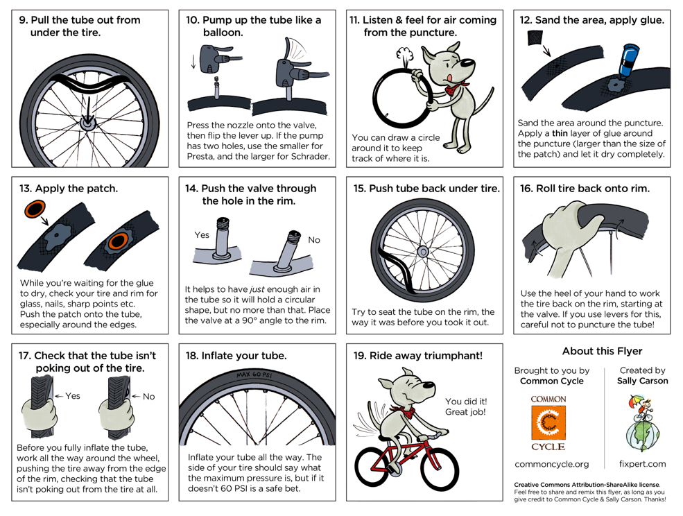 How To Fix A Flat Bike Tire1 Png 985 744 Pixels Bike Bike