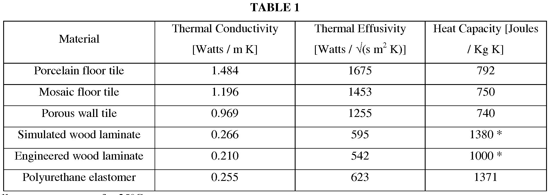 Thermal conductivity of ceiling tiles http thermal conductivity of ceiling tiles dailygadgetfo Image collections