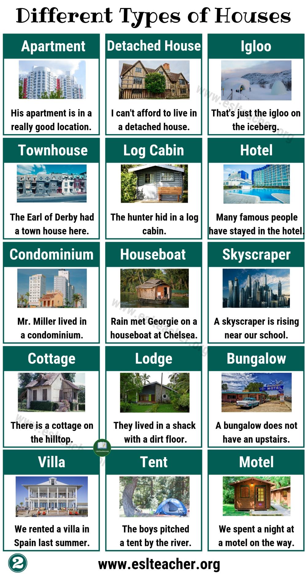 35+ Different Types of Houses around the World - ESL Teacher ...