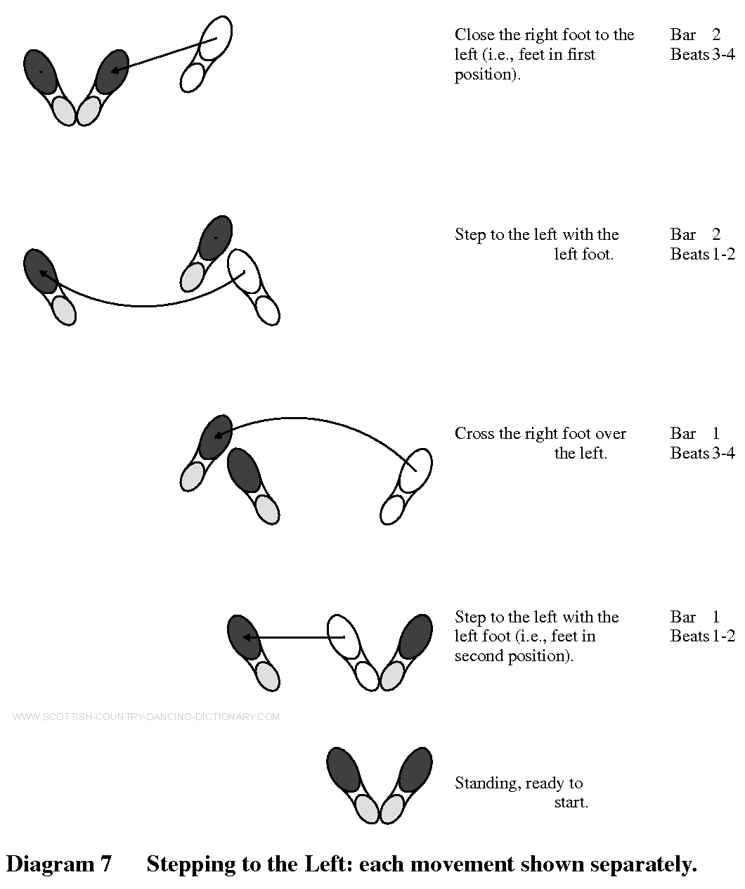 small resolution of dance step diagram diagram 7 stepping to the left full size