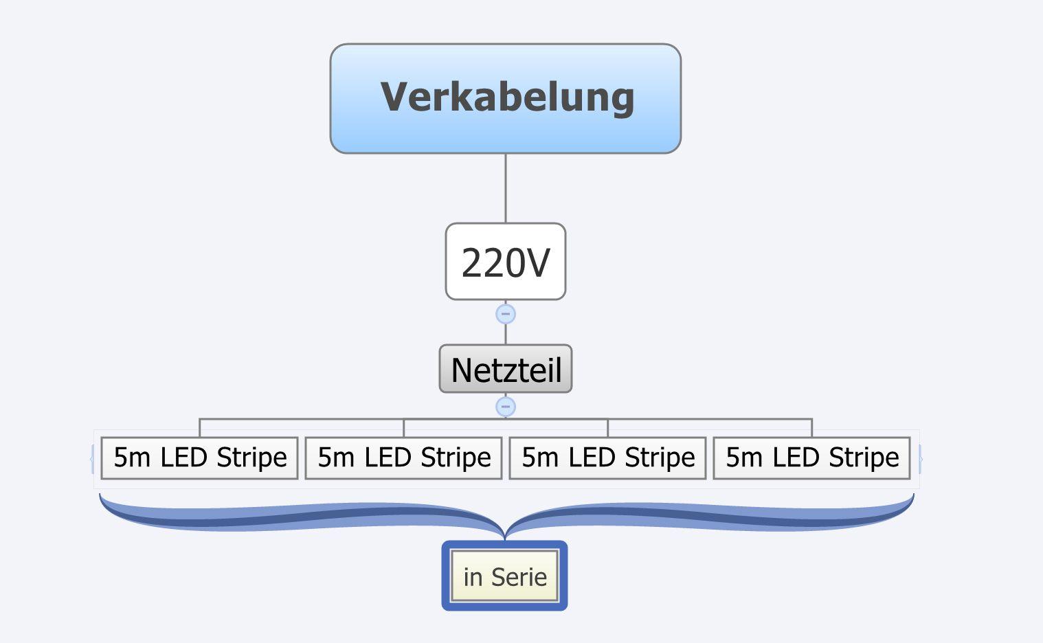 Ausgezeichnet Verkabelung Eines Bootsanhänger Lichter Bilder - Der ...