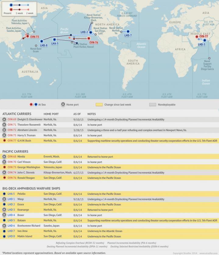 U.S. Naval Update Map: Aug. 7, 2014 | Pinterest