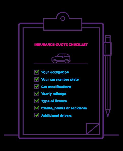 Compare Cheap Car Insurance Quotes Auto Insurance Comparison En
