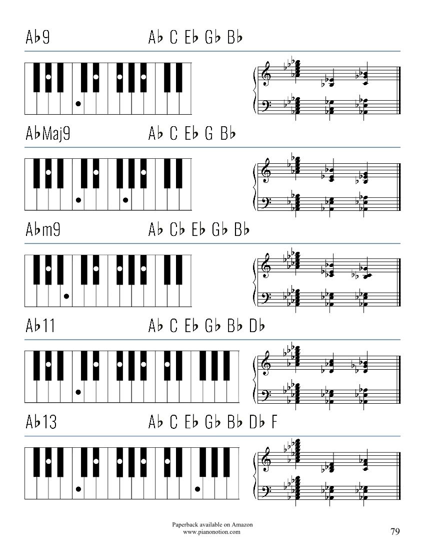 Free Easy Piano Sheet Music for Beginners  Piano Notion  Easy
