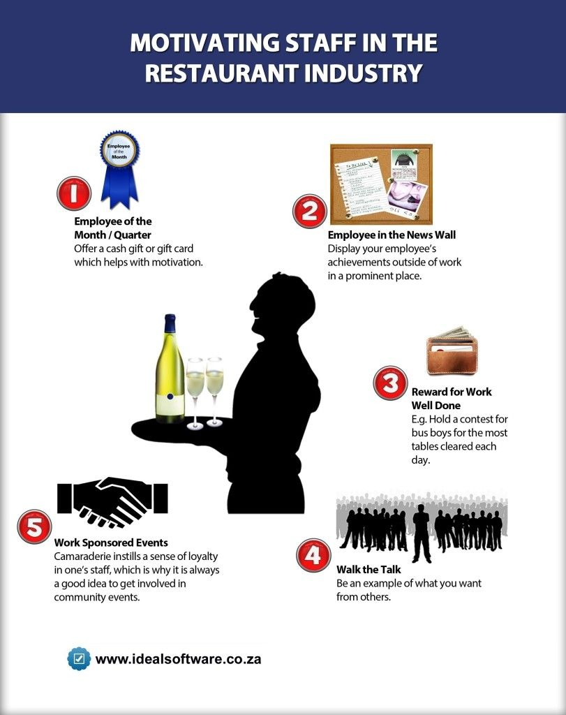 Motivating Staff in the Restaurant Industry [INFOGRAPHIC