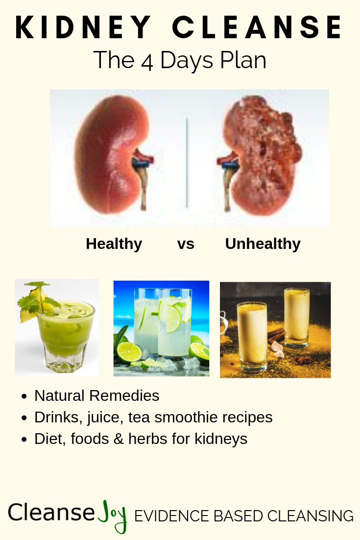 Kidney Cleanse Natural Remedies : 4 Days DIY Detox