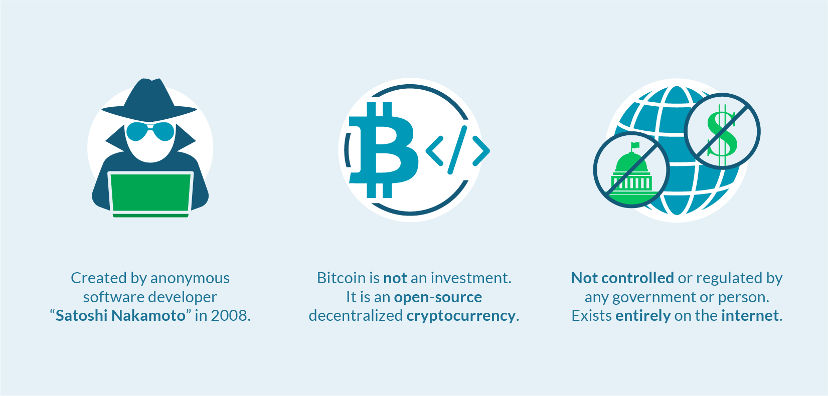 cryptocurrency for transactions not investment