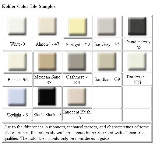 Kohler Kitchen Sink Colors Kohler Toilet Colors Chart Http