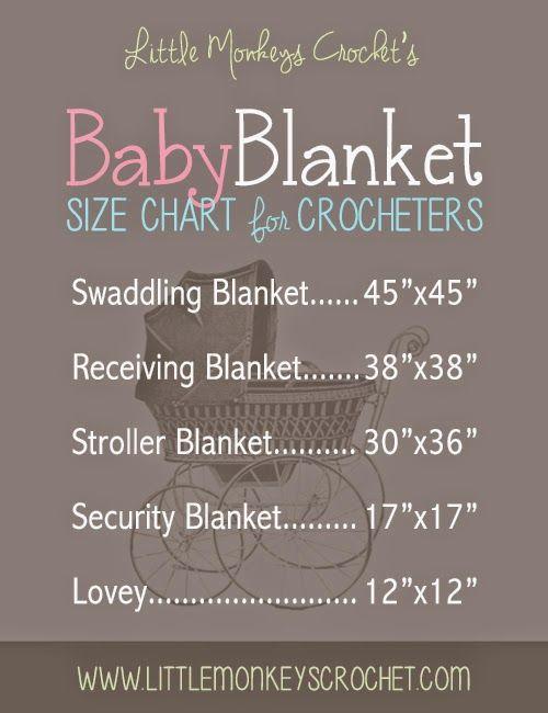 Baby Blanket Size Chart - PRINT THIS HEKELWERK Pinterest Baby
