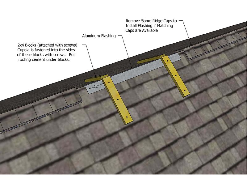 Cupola Roof Vent Ridge Vent Cut Out Just Enough So Cupola