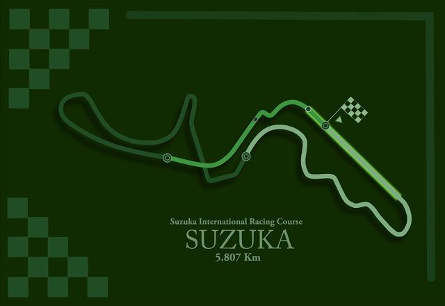Ozpata: Suzuka preview