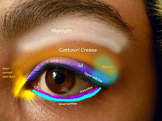 Eye Makeup Map  MAN there are a lot of these...