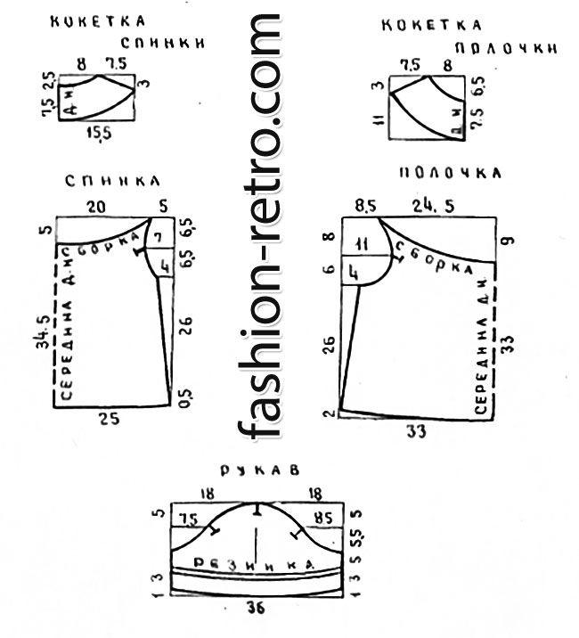 Camisón infantil   COSER Y CANTAR   Pinterest   Clothing patterns ...