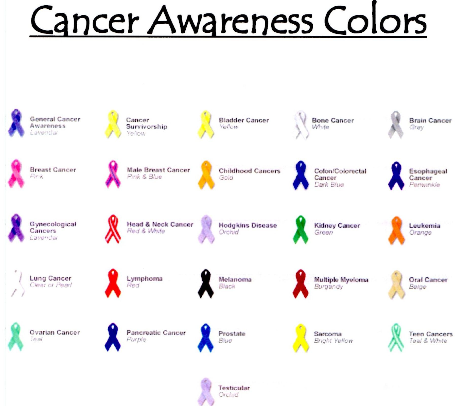 Pin by billie jo on from ipad pinterest ipad all cancer awareness ribbon color biocorpaavc Gallery