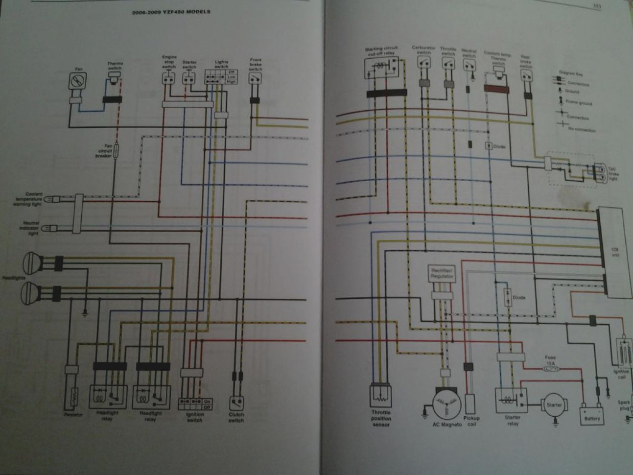 Images Of 2015 Yamaha Yfz450r Wiring Diagram 2006 Yfz 450