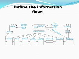 How To Create A Value Stream Map With Vsm Symbols Value Stream Mapping Map Streaming
