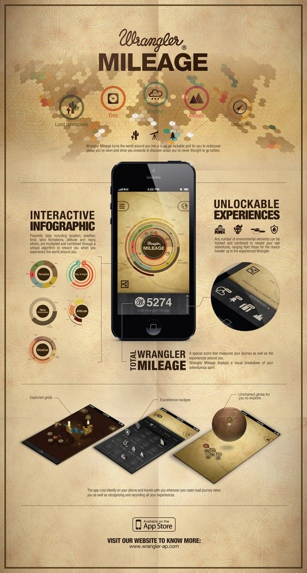 One of my work in TBWA made for Wrangler Jeans brand is coming out - new apple app world map