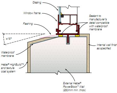 Aluminium Frame Window Section Detail | Tectonics ...