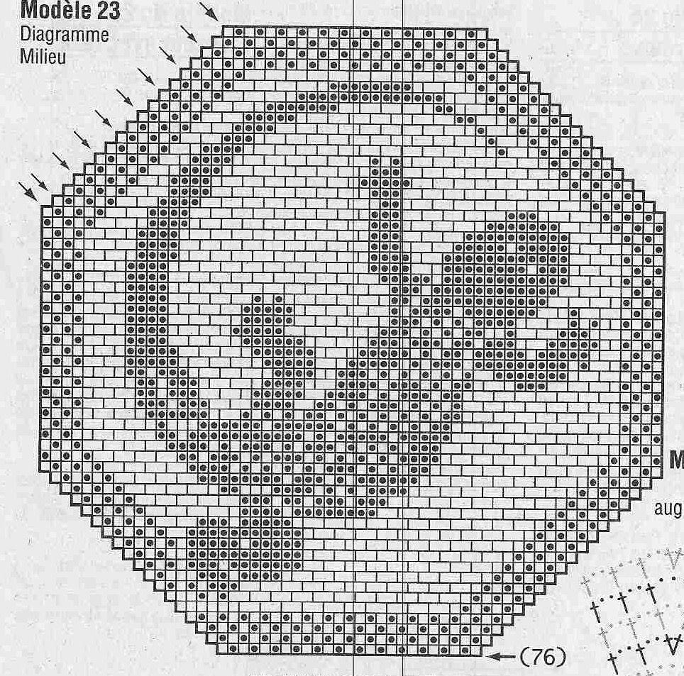 Amazing Eidechse Häkelmuster Frieze - Decke Stricken Muster ...