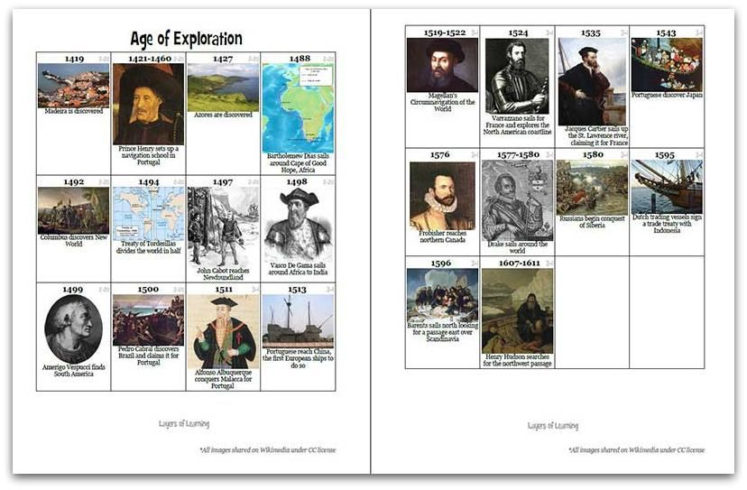 Age Of Exploration Printable Timeline Explorers Activities Teaching History Homeschool History Age of exploration worksheets