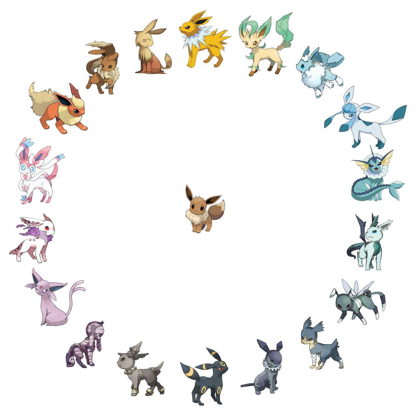 Eevee evolutions Can you name all their types? | Pokemon ...