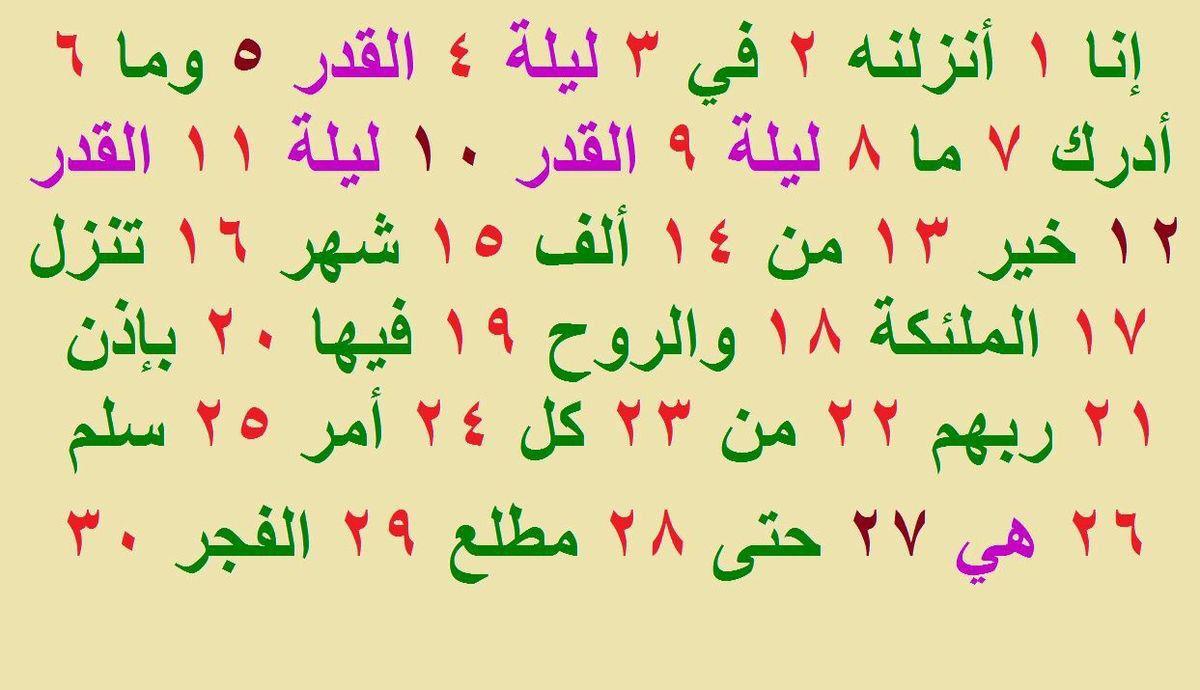 وردت اشارتان على أن ليلة القدر هي ليلة ٢٧ في السورة التي تحمل اسمها ١ عدد كلمات السورة ٣٠ كلمة على عدد أيام الشهر المبارك Ramadan Kareem Math Calligraphy