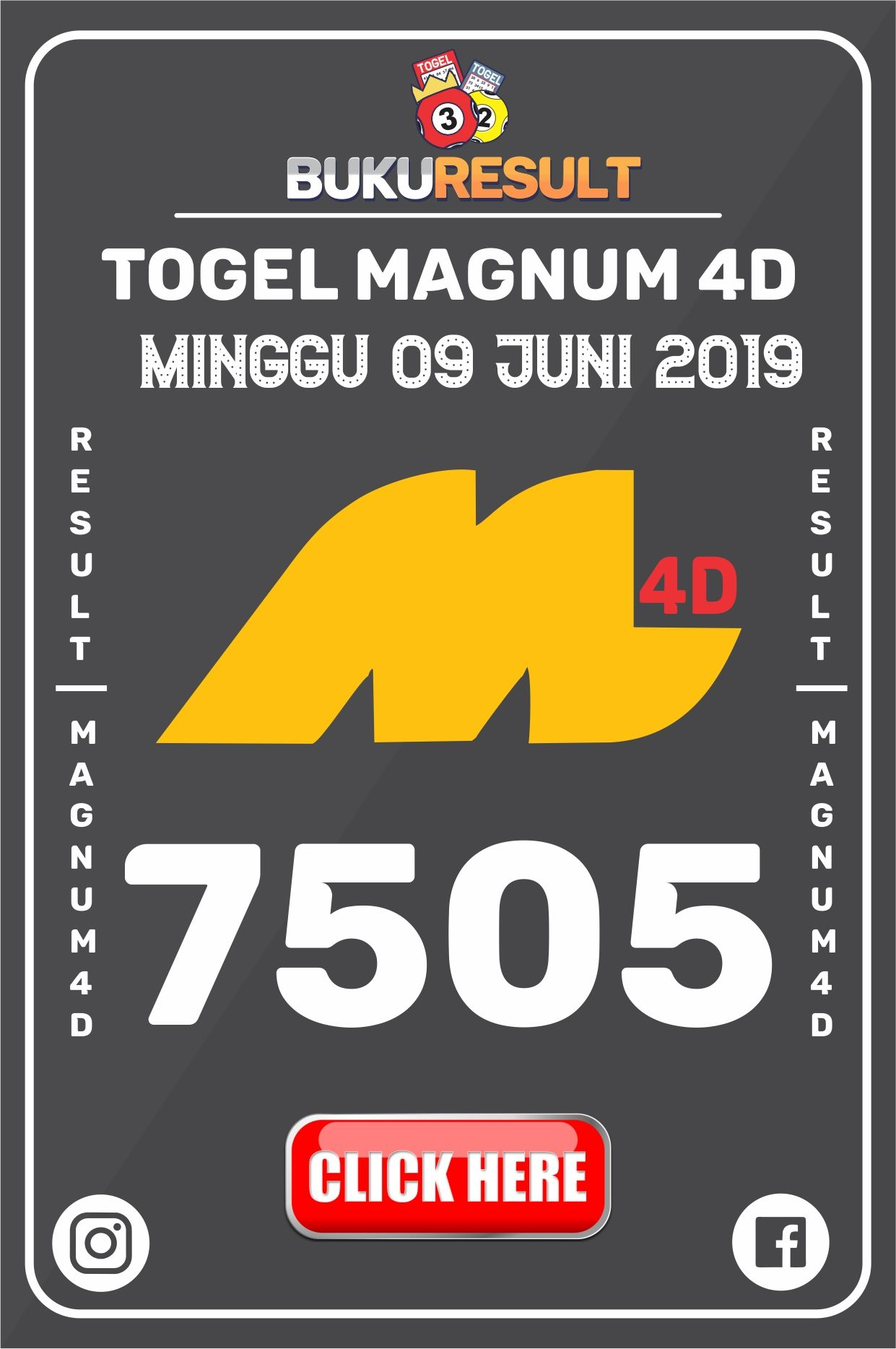 Data Result Togel Magnum D Hari Ini Hasil Nomor Keluar Togel