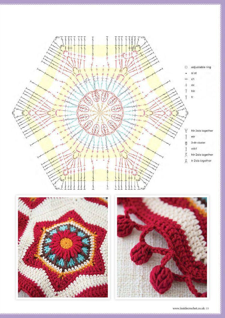 Inside Crochet №78 2016 | Crochet | Pinterest | Ganchillo, Patrones ...