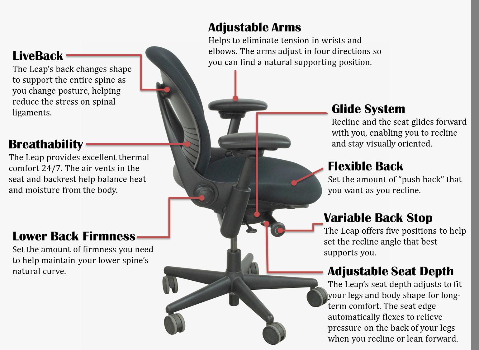 Bürostuhl Ersatz Arme Stühle Coole Bürostühle Und