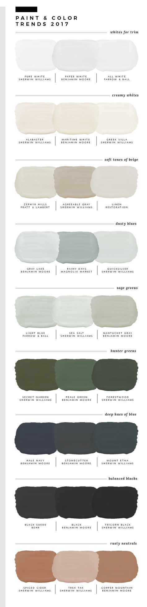 Predicted Paint Colors for 2017  색채학, 페인트 색 및 욕실