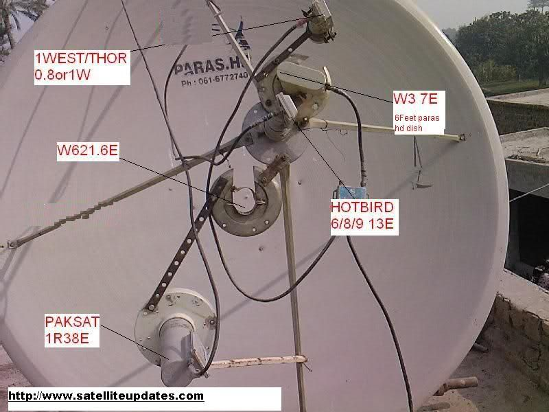 Pin by Amer Akhtar on Satellites Updates | Satellite dish, Dishes