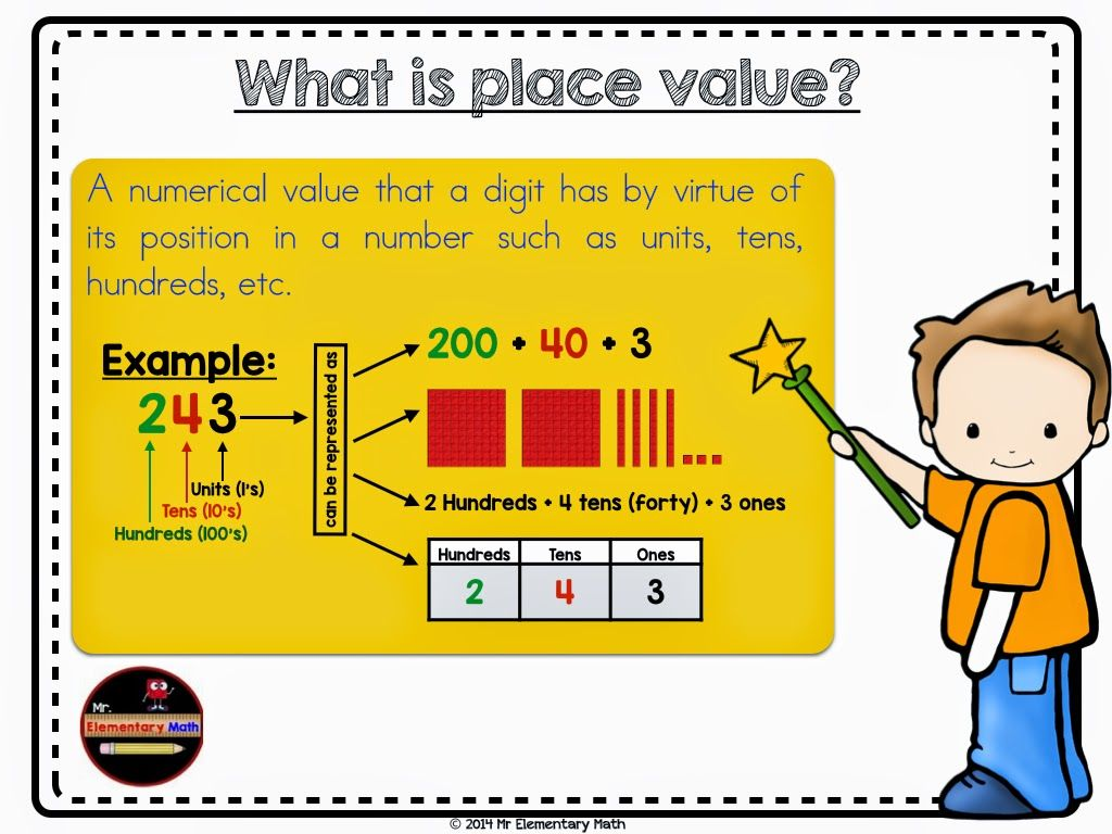 place value, comparing numbers, 1st grade, 2nd grade, 3rd grade, 4th