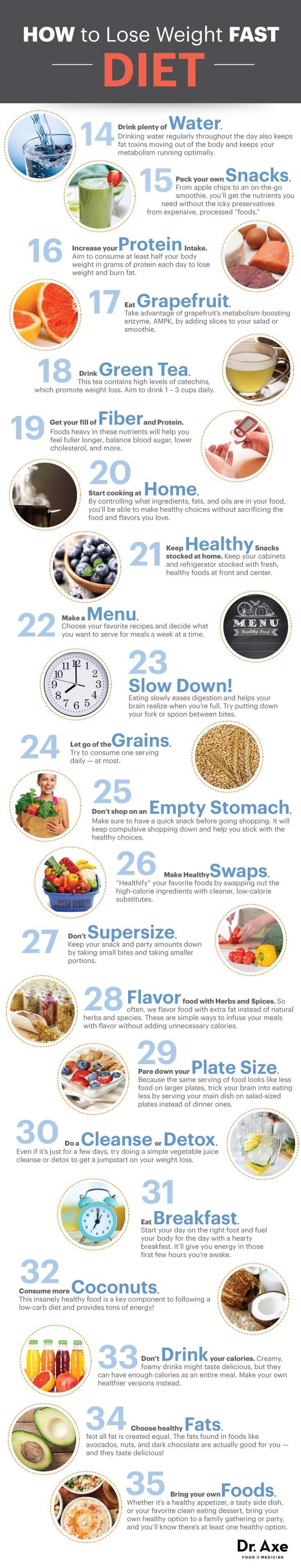49 Secrets on How to Lose Weight Fast