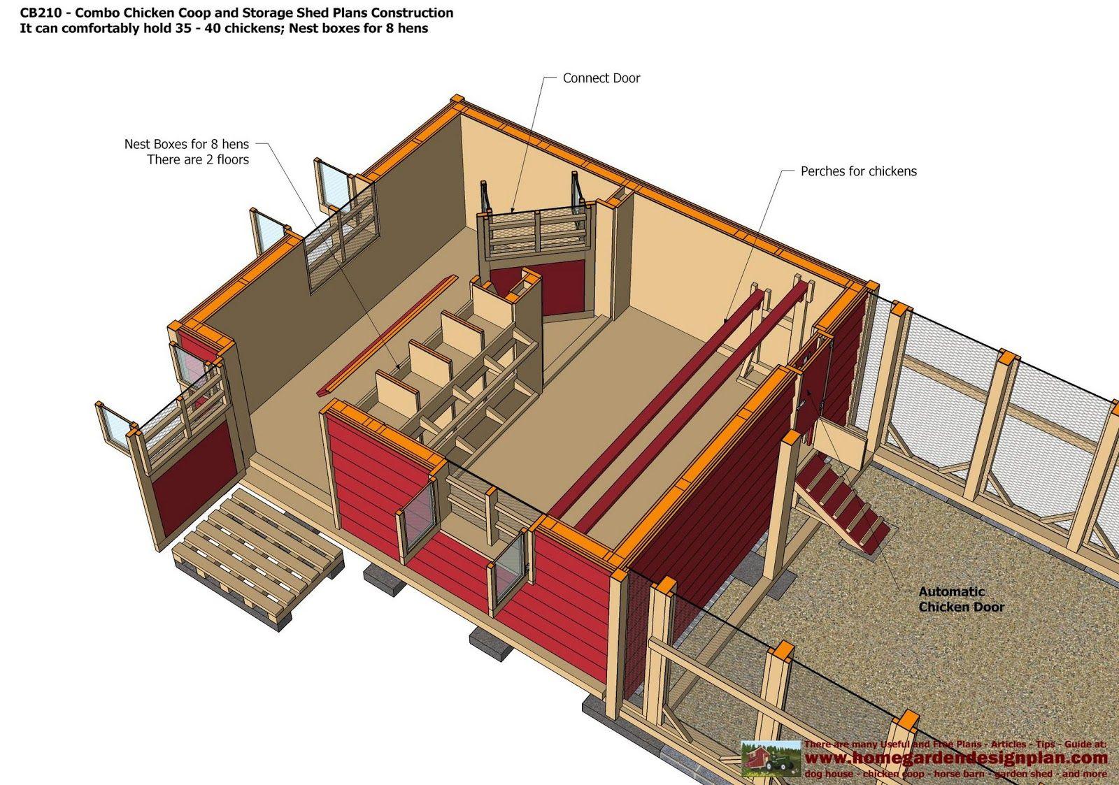 storage shed chicken coop garden sheds plans construction
