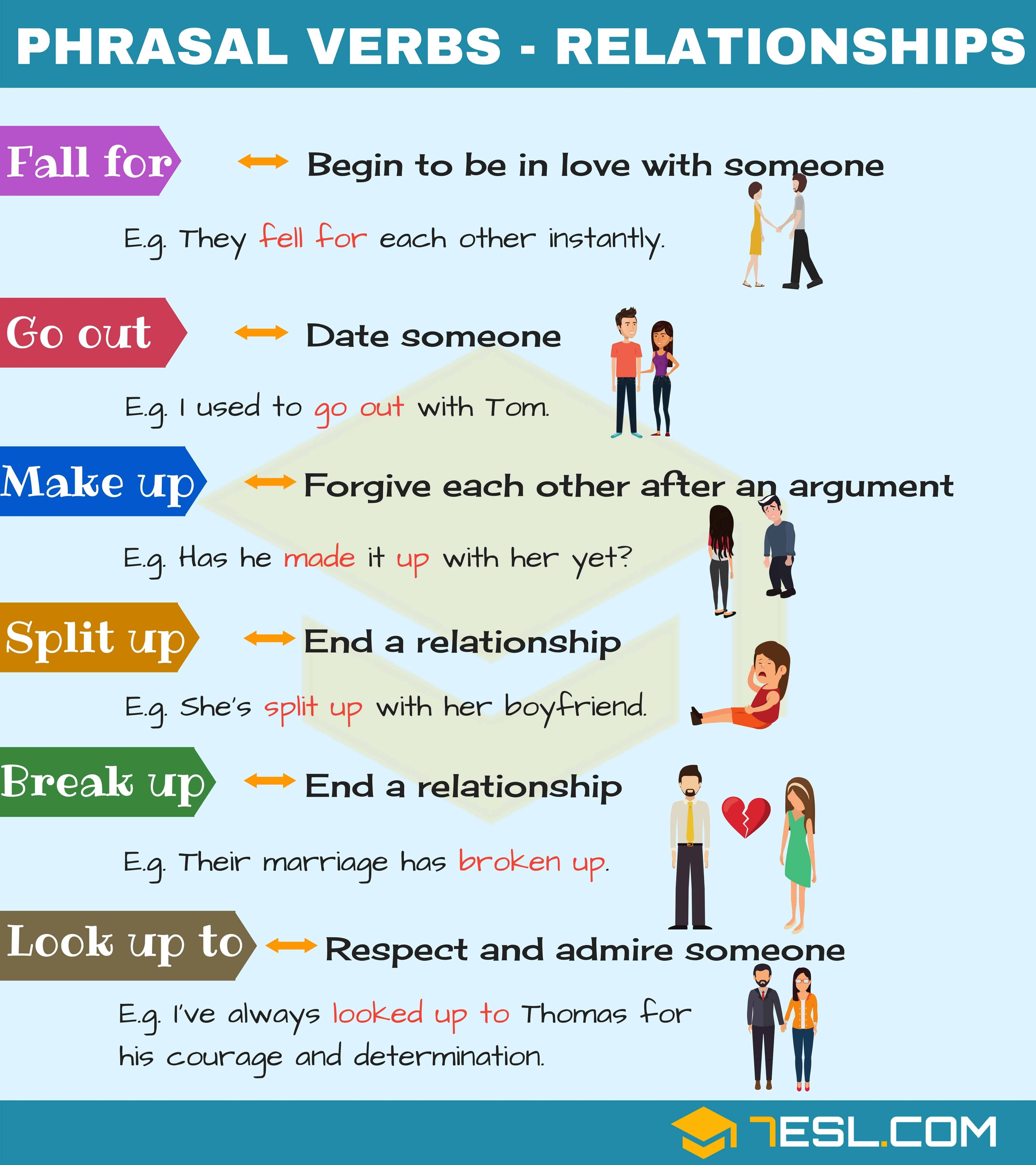 Relationship Phrases Useful Phrasal Verbs About